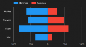 statistiques-game-of-thrones