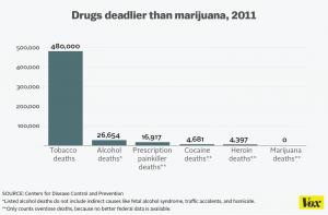 drug_deaths-0