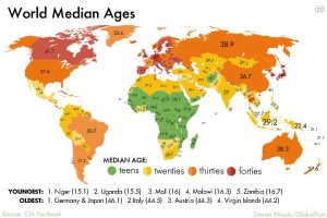 world_ages-0